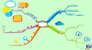 iMindMap7.1What's new